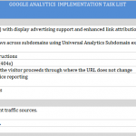 Google Analytics Implementation Guide for Beginners