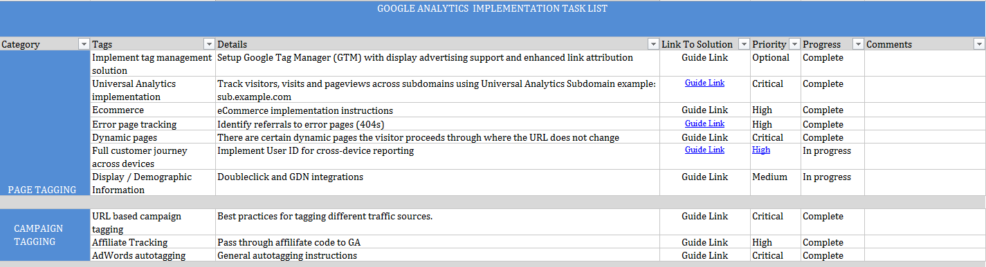 google analytics implementation guide